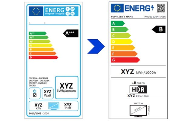 EnergyLabels-2