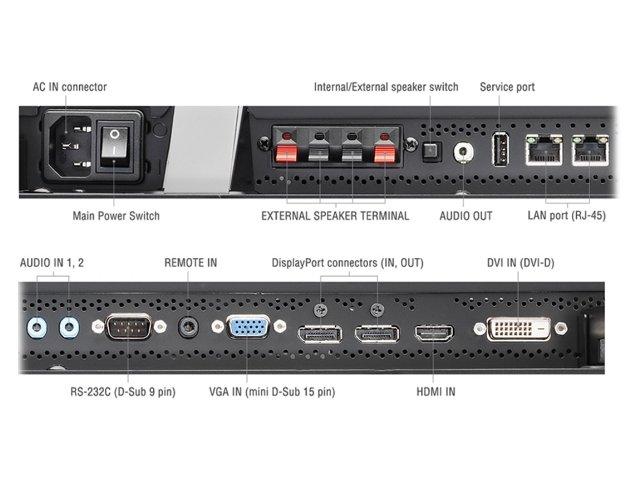 MultiSync® P801