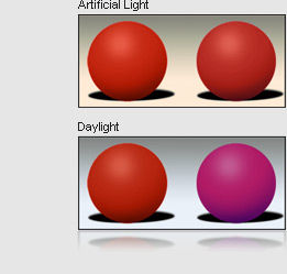 About Colour - SpectraView Solutions - NEC Display